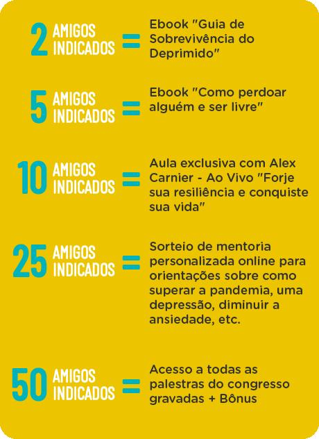 Ativo 3